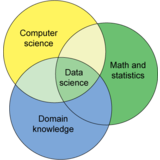 Hiring Great Data Scientists